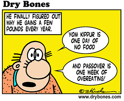 Dry Bones cartoon, Shuldig, Passover, Pessach, Yom Kippur, fasting, overeating,